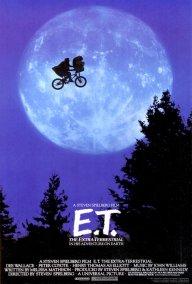Image Credit: moviepostershop.com